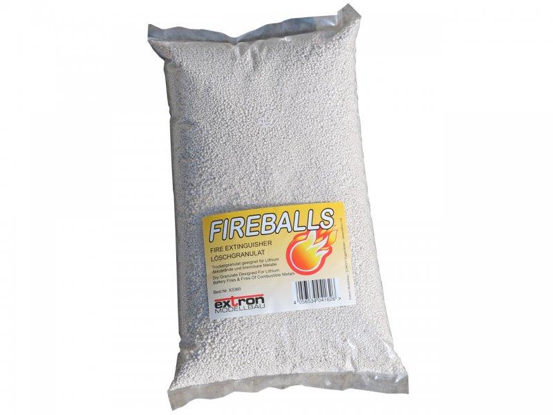 Brandschutz bei Akkus – Wichtiger denn je!